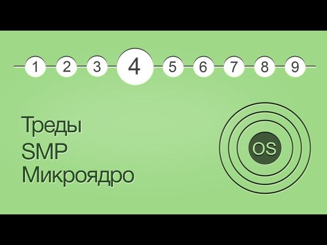 Операционные системы, урок 4 Треды. SMP. Микроядро