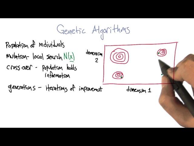 Genetic Algorithms - Georgia Tech - Machine Learning