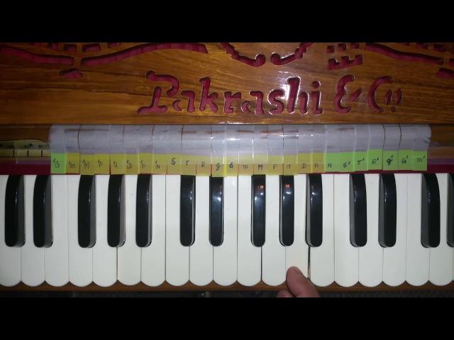 Shad Goswami Ashtakam - Krsnotkirtana Gana Nartana Parau
