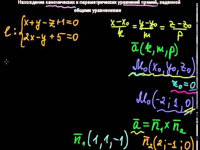 §53 Нахождение канонических и параметрических уравнений