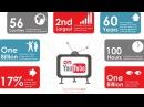 Накрутка подписчиков и лайков на YouTube. Почему не следует накручивать