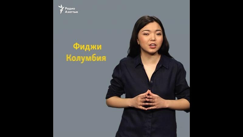 Индекс счастья казахстанцев