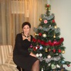 Margarita Svetlichnaya