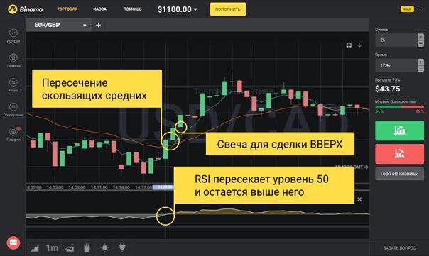 Vortex - стратегия на 60 секунд - Equity
