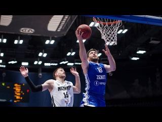 Zenit vs Nizhny Novgorod Highlights Feb 3, 2018