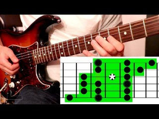 BORED With Pentatonic Scales Try THIS!