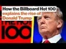 How the Billboard Hot 100 explains the rise of Donald Trump Derek Thompson