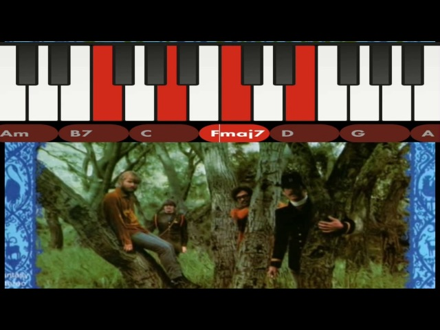 Creedence Clearwater Revival I Put a Spell on You for Piano