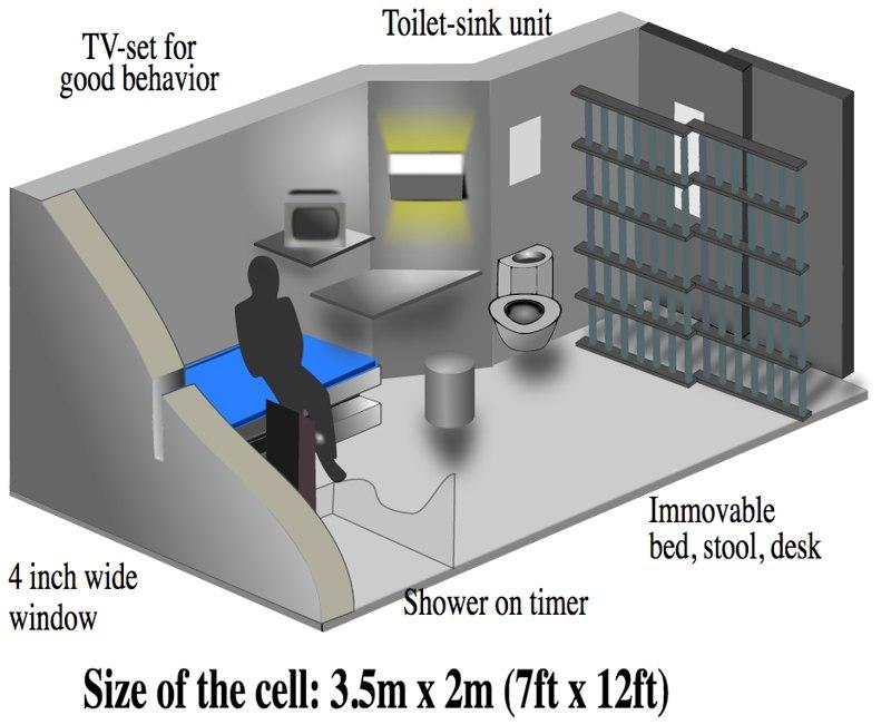 3t2Tkrq1P9s - Сравниваем тюрьмы строго режима: Норвежская VS Американская