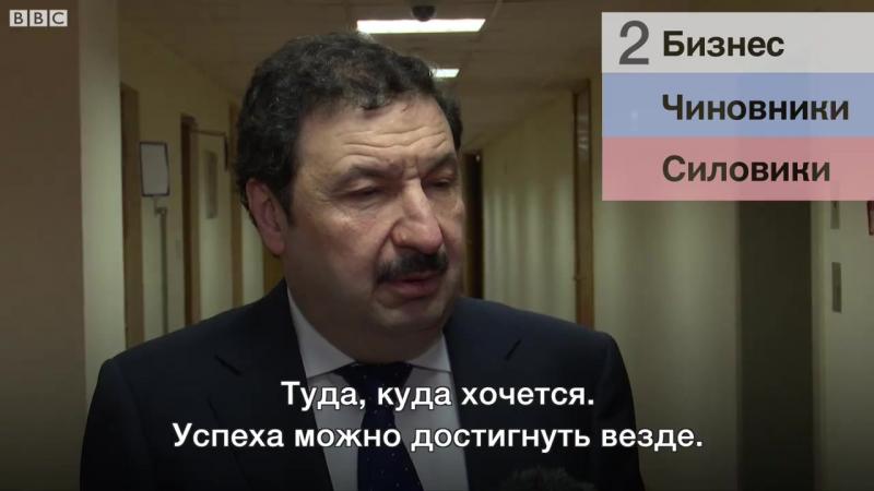 Кем пойти работать молодому человеку в России?