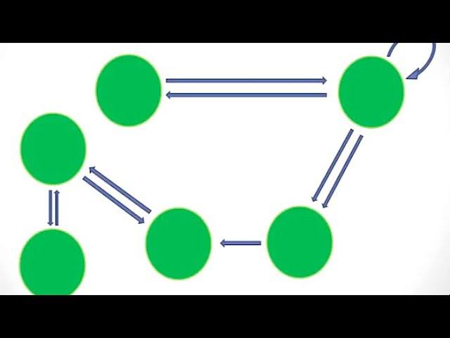 Жизнь по законам математики | Вопрос науки