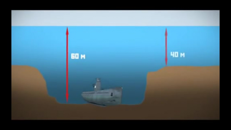 ВЕЛИКАЯ ОТЕЧЕСТВЕННАЯ ВОЙНА ФИЛЬМ № 13 Война на море