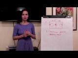 2 часть. Привычки разрушающие  отношения. Мария  Хитрова