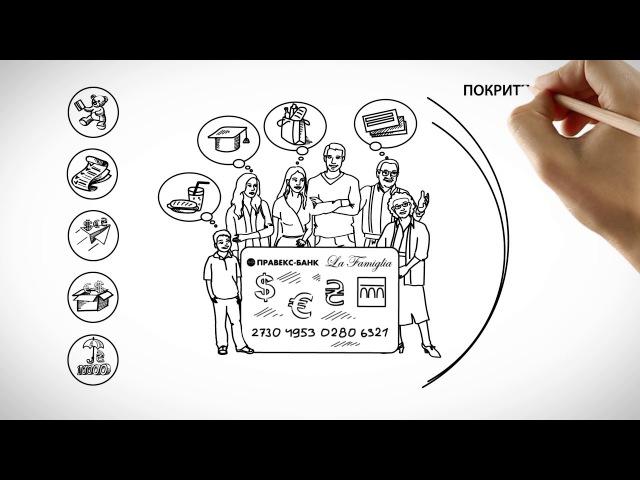 Пакет послуг FAMIGLIA від Правекс-Банк