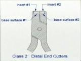 Retipping Orthodontic Cutters Sample.Заточка инструмента.Ортодонтия.