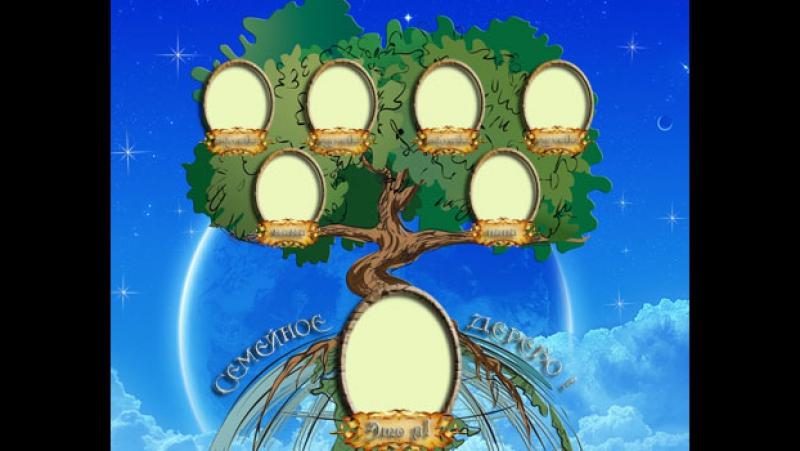 Семейное древо ст гр