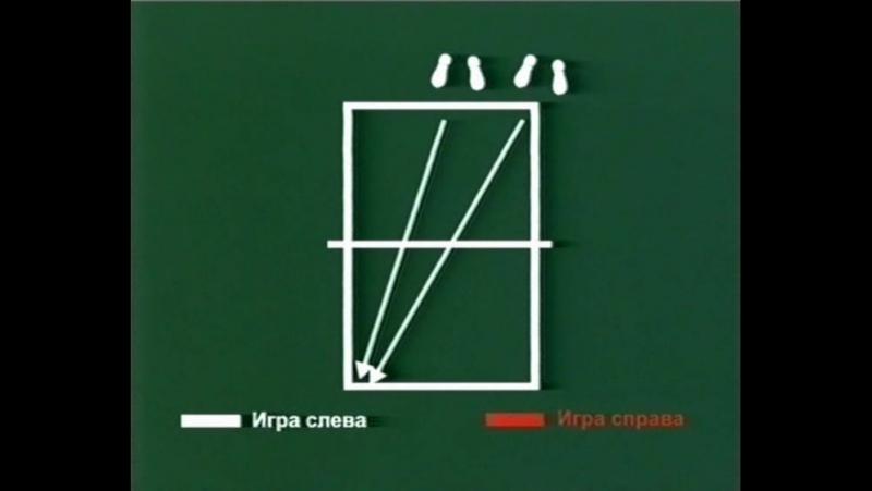 TableTennis ч 4 5 треугольник накатом слева из 2 точек
