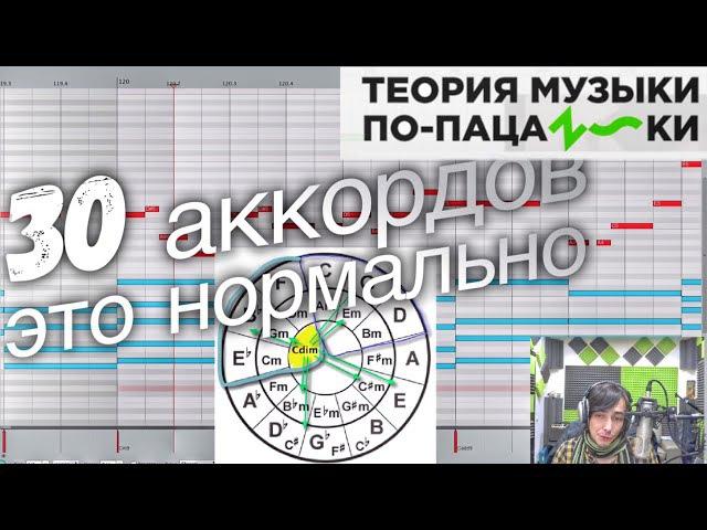 Вкусные аккорды и грамотные мелодии ч.2 - Разбор песни Вечный странник [Теория м ...