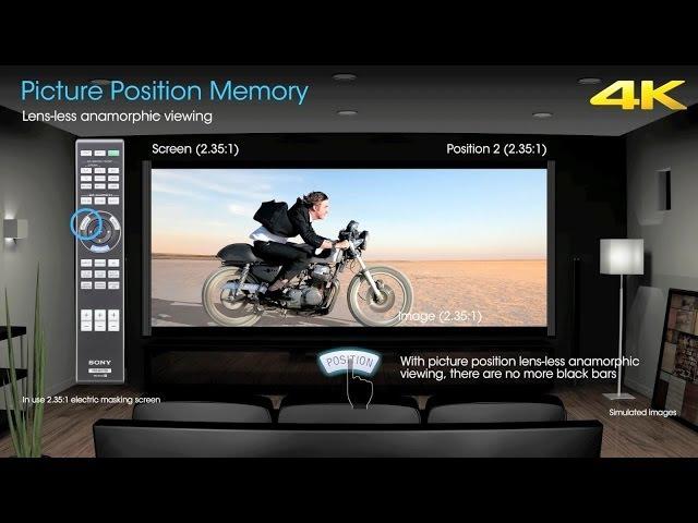 Sony VPL-VW500ES 4K проектор для домашнего кинотеатра