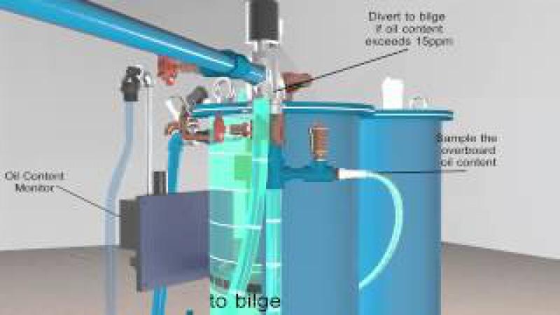 Victor Marine Ltd Oily Water Separator Process