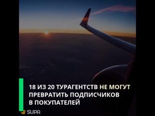 18 из 20 турагентств не могут превратить подписчиков в покупателей из-за «Умной ленты новостей» ВКонтакте