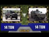 Турецкий Yalçin Ejder превосходит Российский аналог TYPHOON