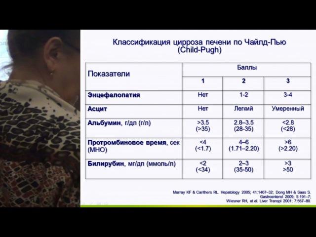 Инфекционные болезни и антимикробные средства 47