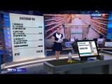 Лилия Беляева в программе