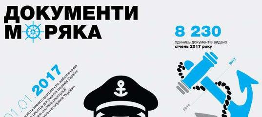 Сайт вакансий для украинских моряков частные объявления недвижимость г.жуковский