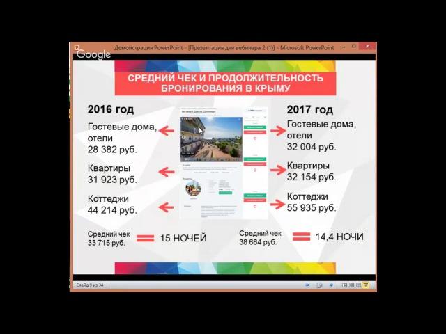Вебинар Как привлечь туриста на сайте TVIL.RU Крым и Краснодарский край