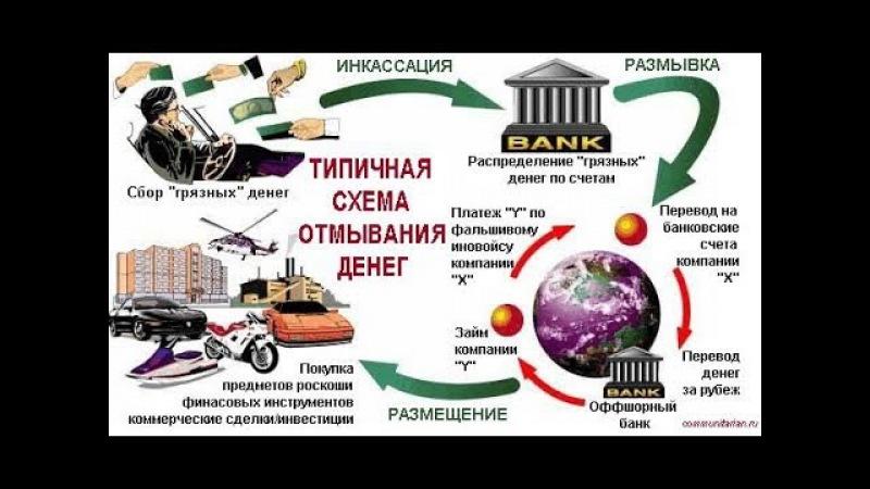 ЧАСТЬ 2. Разоблачение банковской аферы