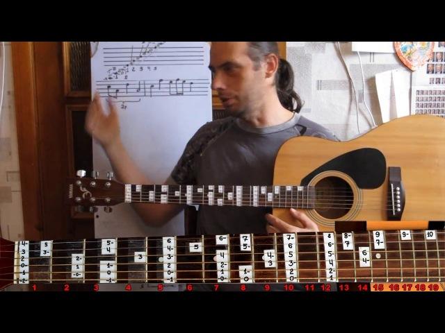 Как играть по нотам на гитаре не зная нот