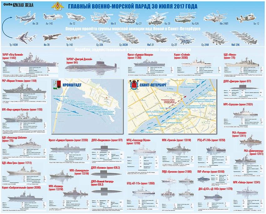 Orosz hadiflotta - Page 13 KSLYk1eshdM