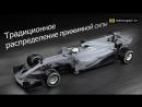 Как работает аэродинамика в Формуле 1. Что такое «грязный воздух»