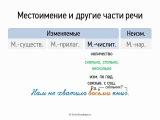 Местоимение и другие части речи (6 класс, видеоурок-презентация)