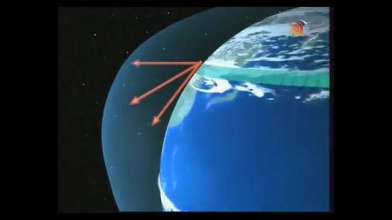 5 классу: Вращение Земли вокруг Солнца.Смена времён года.