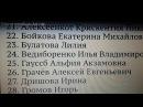 Последние новостиСписок погибших самолета АН-148-100 борта RA-61704.Выживших нет,погибли все!