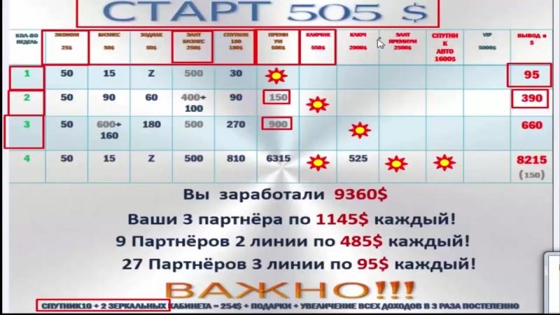 СТАРТ OPTIMA НА 505$ CL Нам доверяют тысячи людей!.mp4