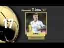 Золотой Мяч - 17 место [Тони Кроос] | 07.12.2017