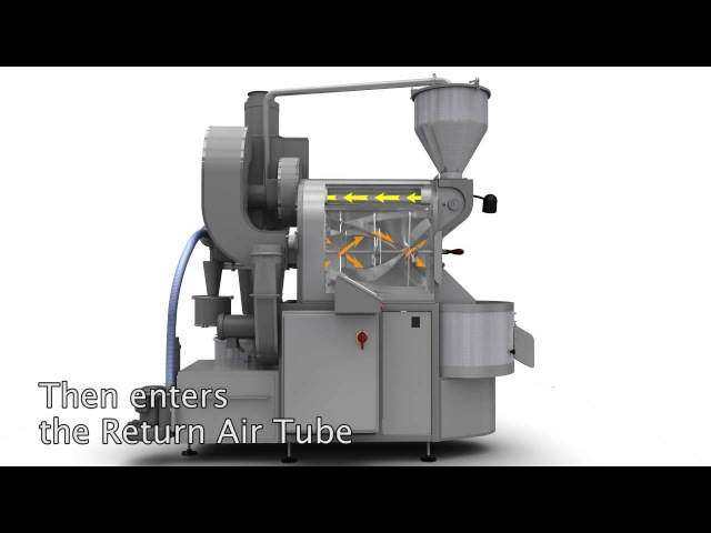 Loring Roaster Airflow Explained
