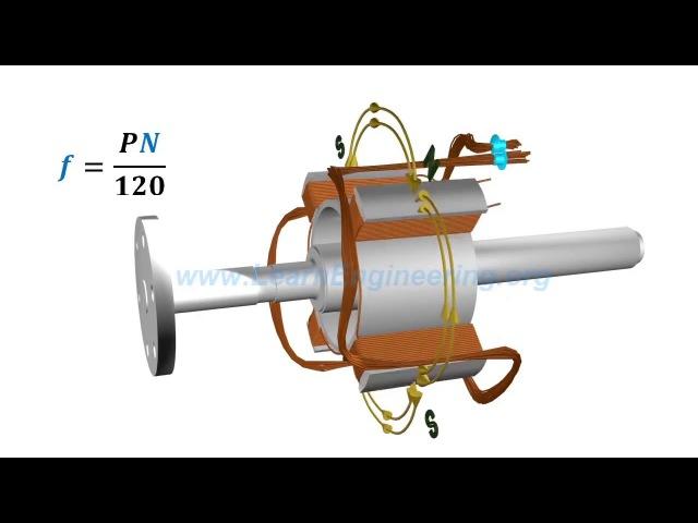 KhimkiQuiz 11.01.19 Вопрос№11 ЭТИ электрические машины характеризуются преобразованием кинетической энергии в электрическую с побочным выделением тепла.