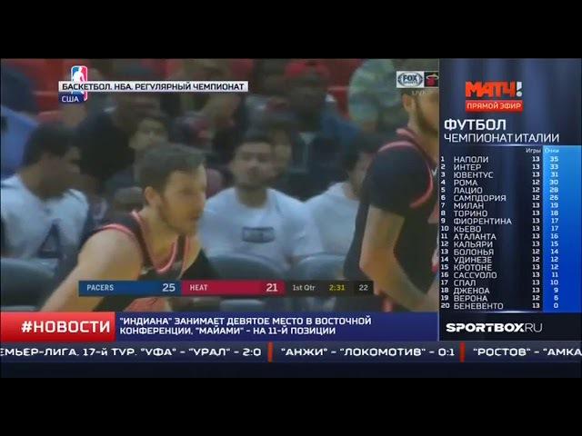 Баскетбол. НБА Индиана-Маями 120-95