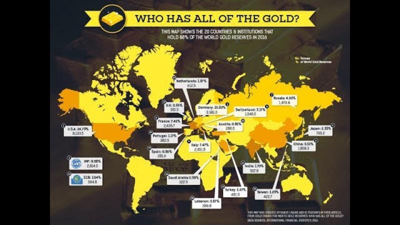 Арнольд Красницкий: Золотой резерв стран мира в 2017 году