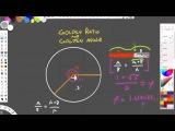 VEX in Houdini Phyllotaxis Part 1 Golden Ratios 7 min