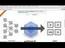 Webpack 2.1 Простая сборка - Простой конфиг