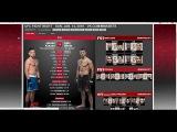 Прогноз и Аналитика боев от MMABets UFC FN 124: Прелимы. Выпуск №52. Часть 2/4