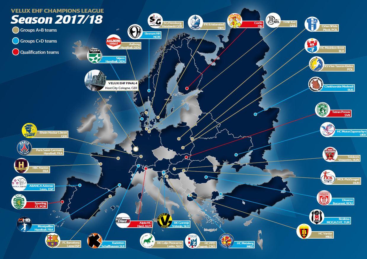 Лига Европы 2018 | расписание матчей