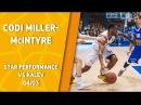 Star Performance. Codi Miller-Mcintyre - career high 24 pts 17 ast in historic win against Kalev!