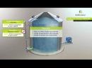 Cellule de stockage des céréales Westeel 3D