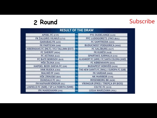 UEFA Champions League first and second qualifying round draws. Football
